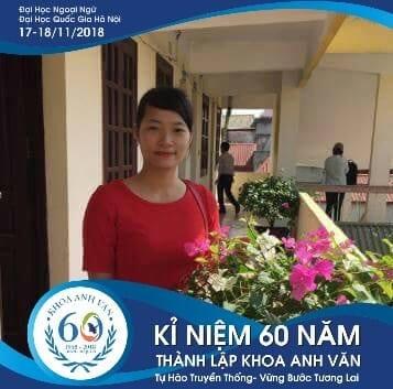 Ngô Thị Lan Hương
