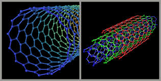Ống nano carbon đơn tường và đa tường.